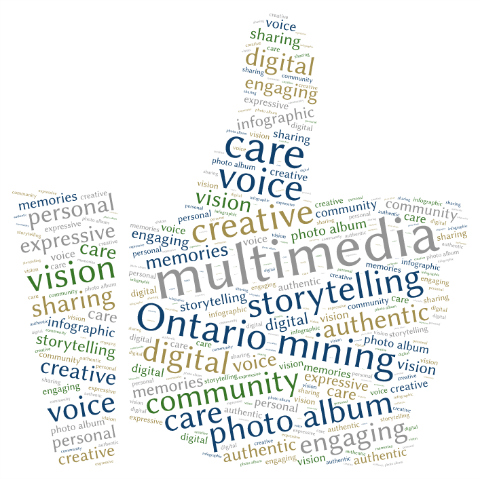 multimedia word cloud